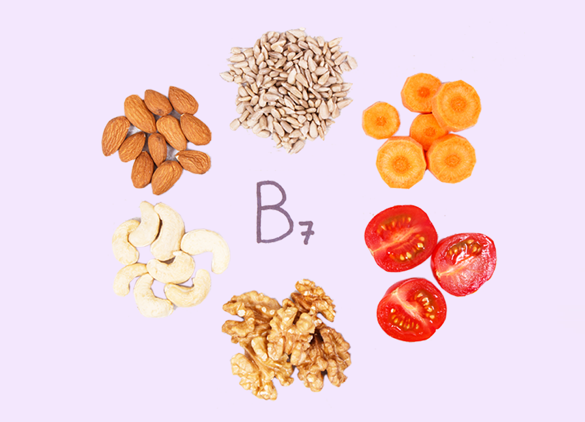 Biotin & Collagen - Vitamin B7